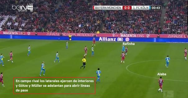 Alaba y Rafinha como interiores en el ataque posicional del FC Bayern frente al Köln.