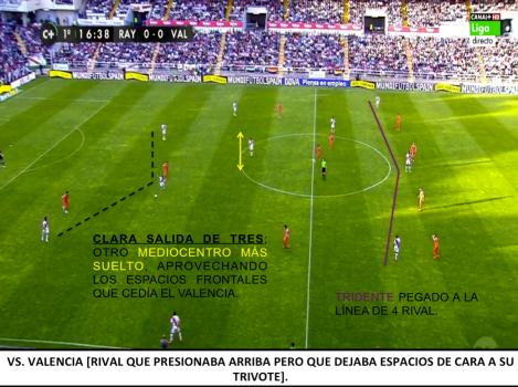 Disposicio¦ün vs. Valencia CF. La pizarra de Paco Je¦ümez. Salida desde el fondo